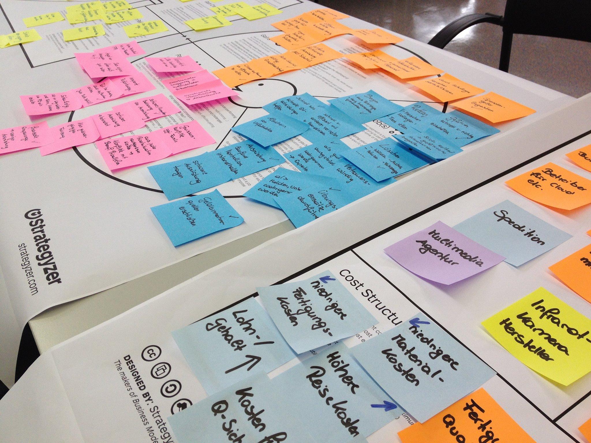 Geschäftsmodelle mit der Business Model Canvas entwickeln